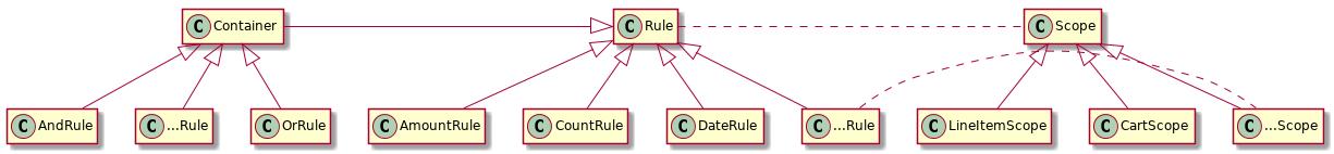 rule classes